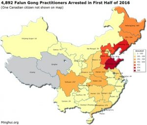 Minghui Report: 4,892 Arrested for Practicing Falun Gong in First Half of 2016